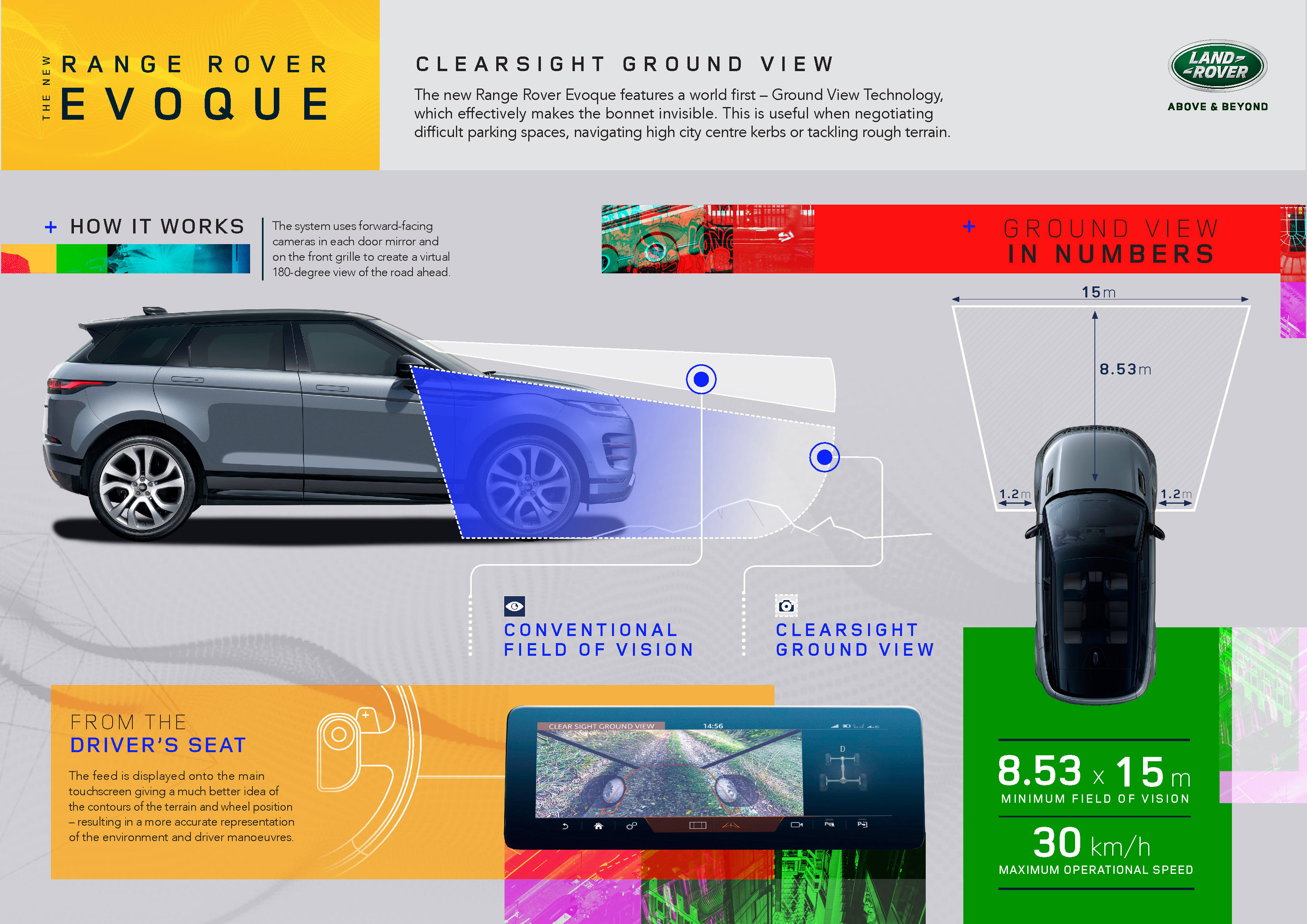 NEW RANGE ROVER EVOQUE: THE ALL-SEEING SUV | Land Rover