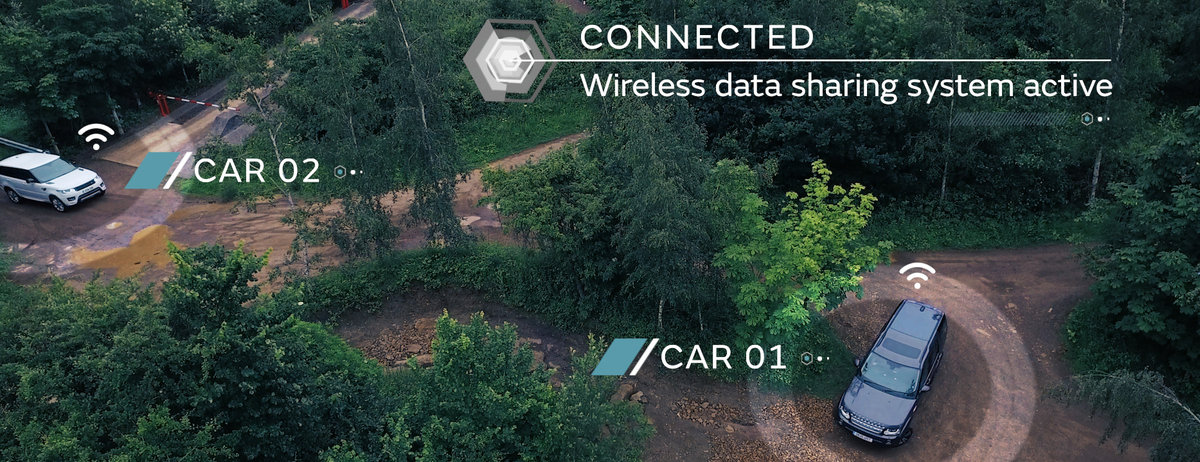 Land Rover All-Terrain Self-Driving Research