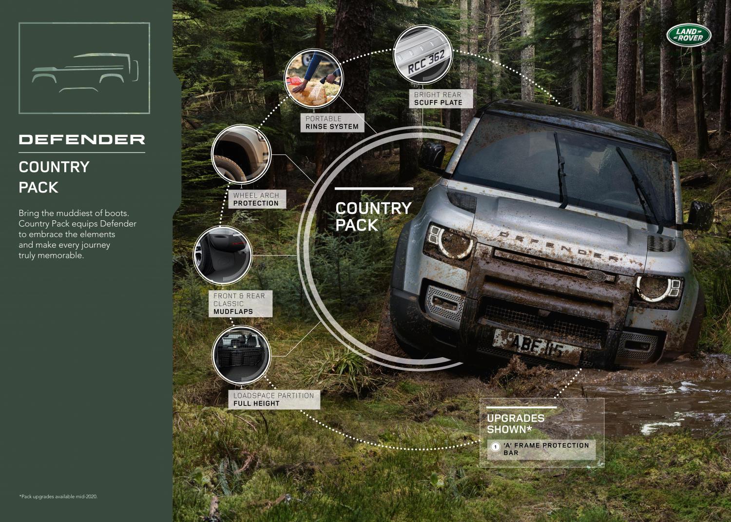 COUNTRY PACK – THE NEW DEFENDER