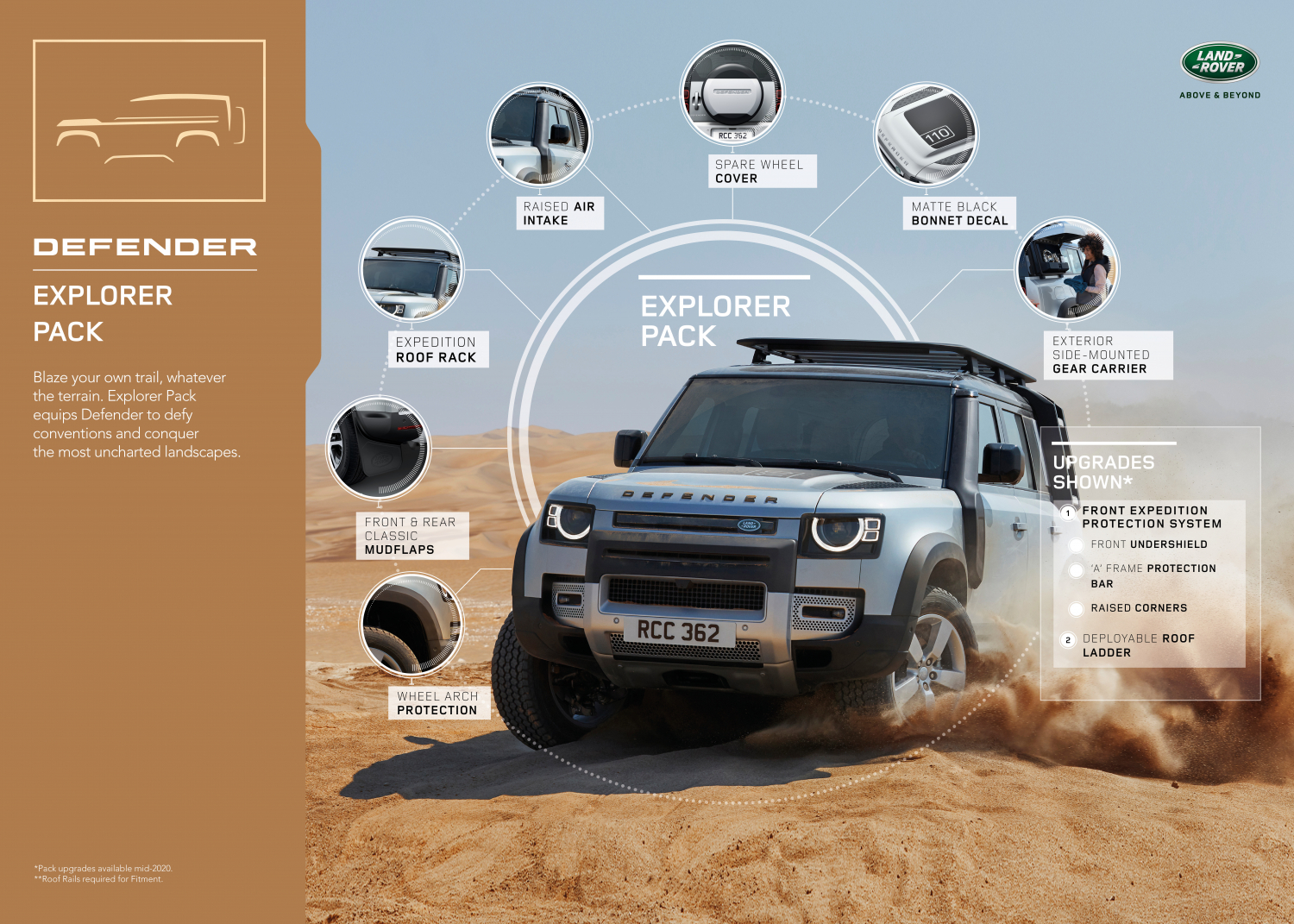 EXPLORER PACK – THE NEW DEFENDER