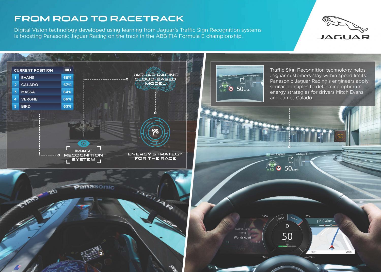 Digital Vision Technology Signals On-track Success for Panasonic Jaguar Racing - Image 1