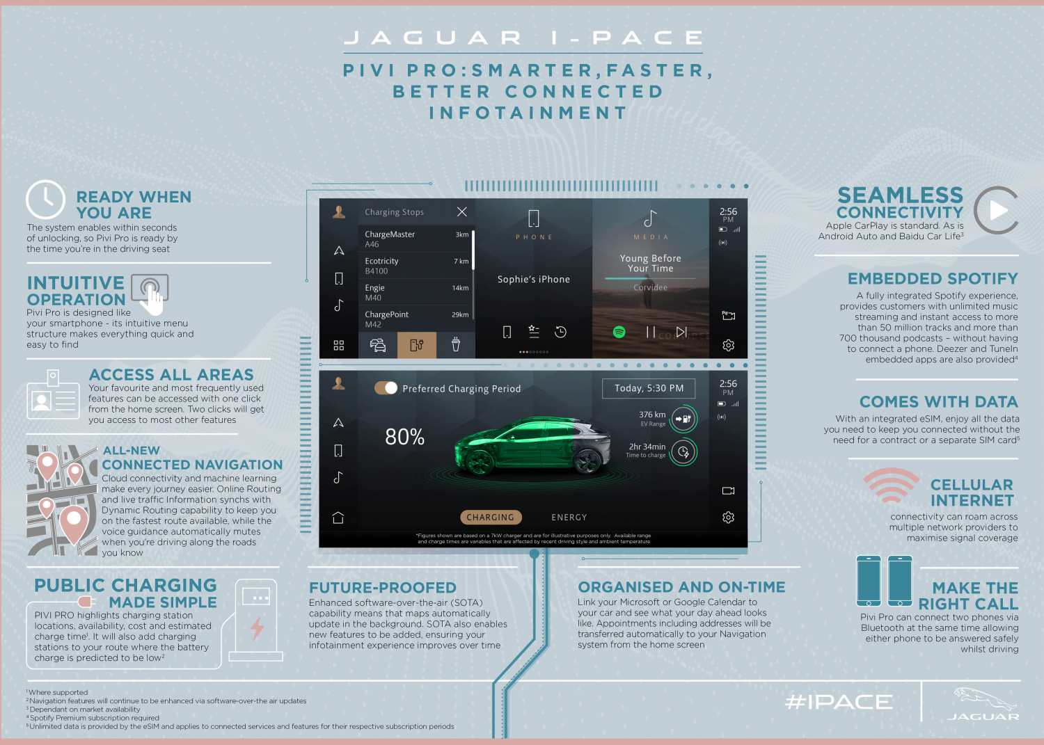 Jaguar I-pace now Smarter, Better Connected and Faster-charging - Image 1