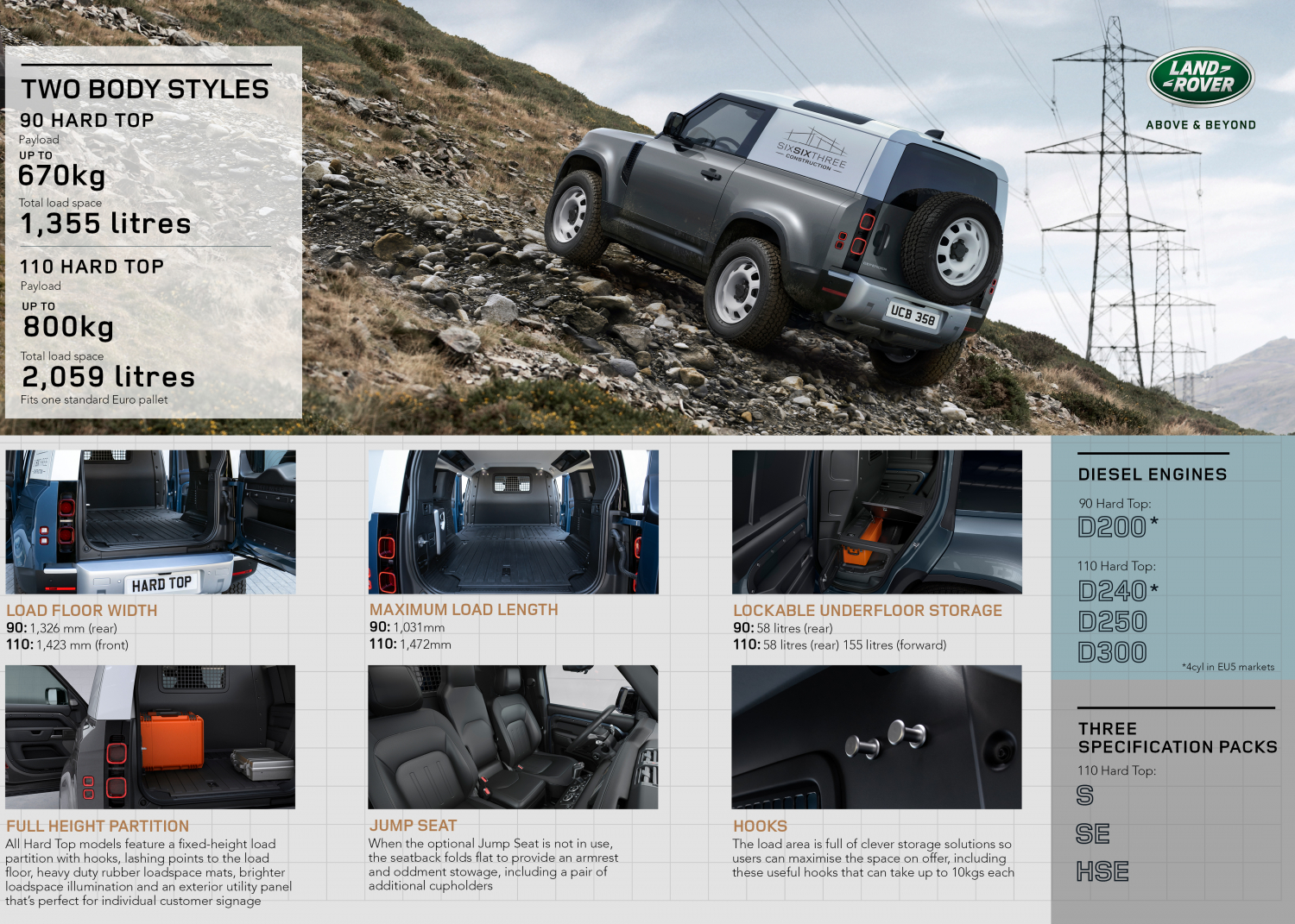 Land Rover Defender Hard Top: most Rugged and Durable Commercial Vehicle on Sale now - Image 4