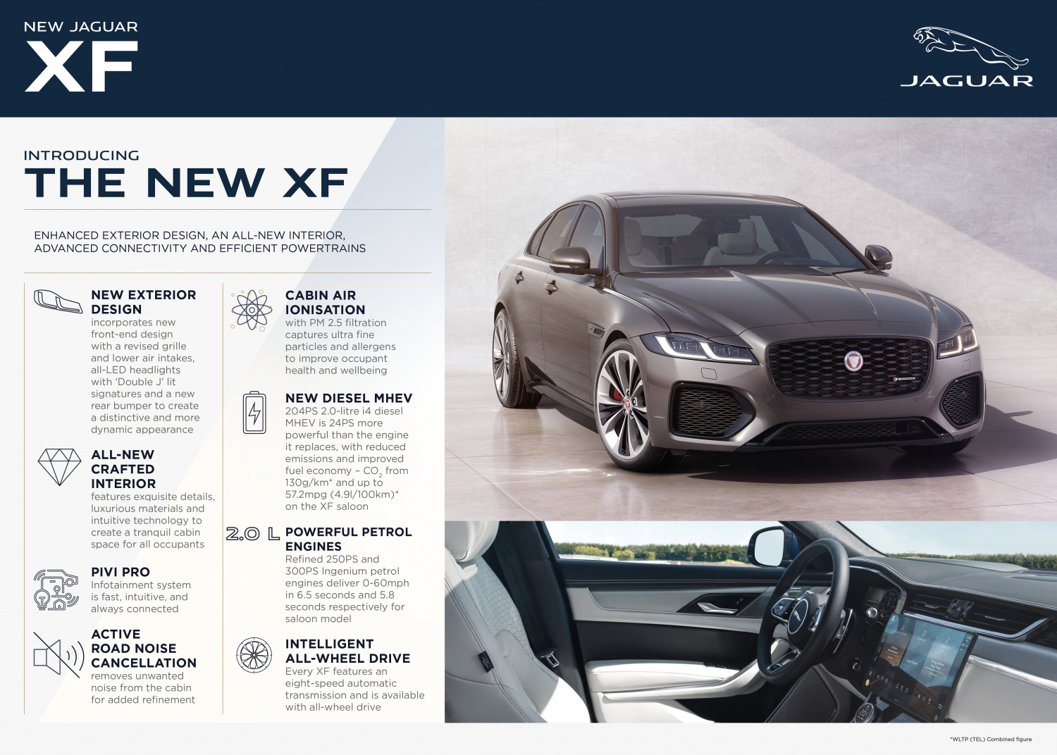 New Jaguar Xf: Beautiful, Luxurious, Connected - Image 5