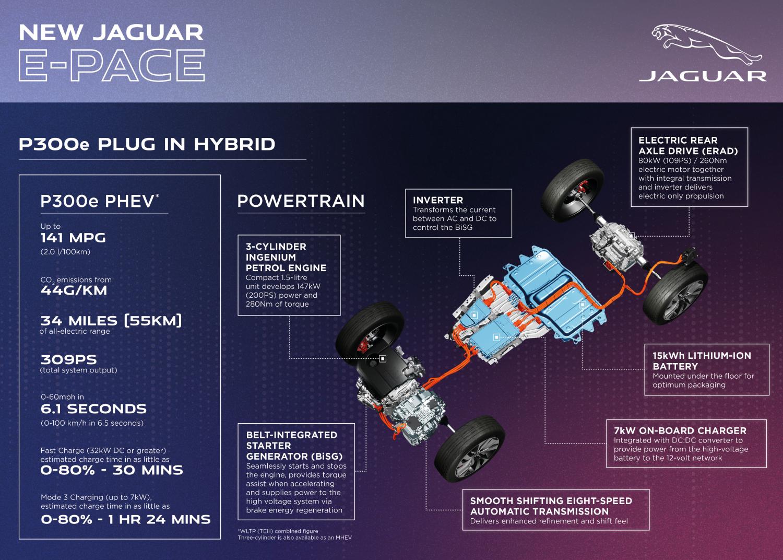 Jaguar Enhances E-pace with New R-dynamic Black Edition and Advanced Technology - Image 1