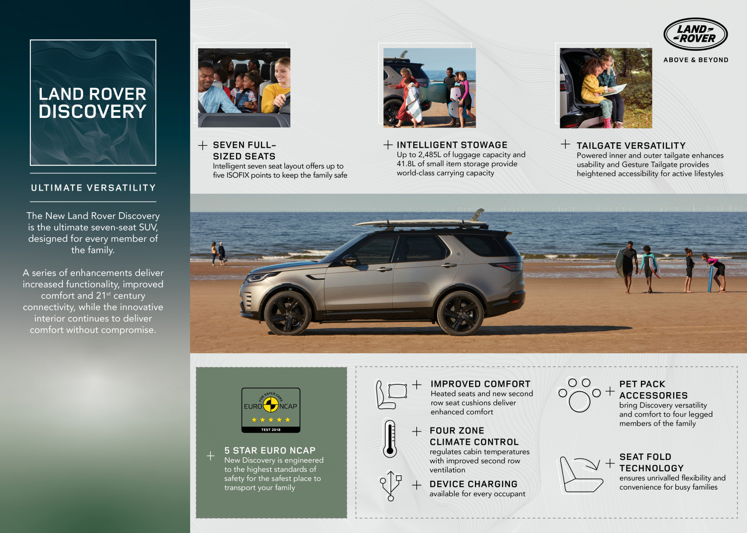 New Discovery: Efficient Powertrains, Enhanced Connectivity and more Comfort for Versatile Family Suv - Image 1