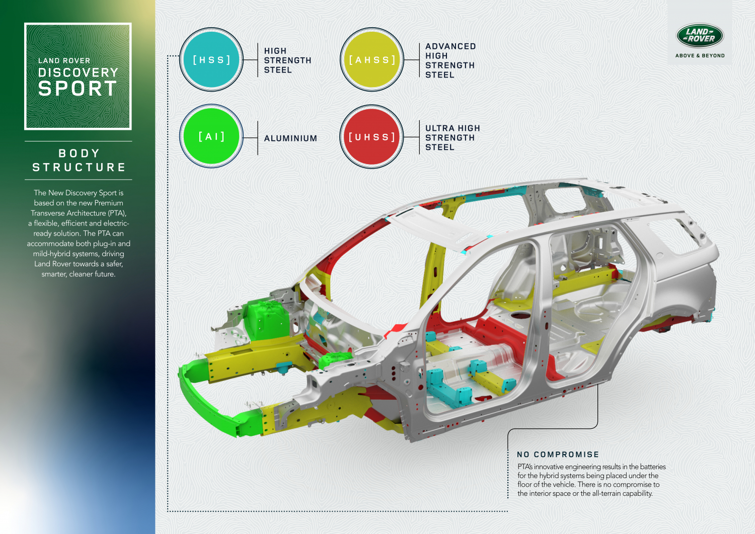 INFOGRAPHIC – DRIVING DYNAMICS