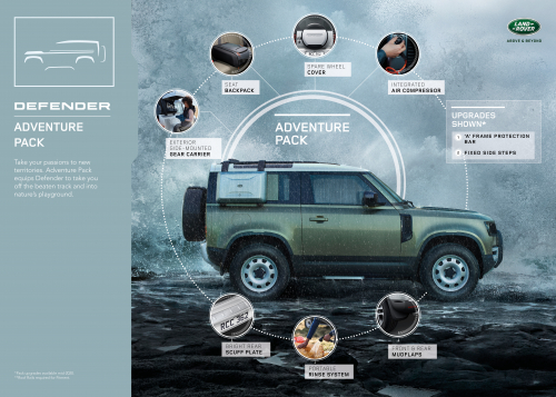 ADVENTURE PACK - THE NEW DEFENDER