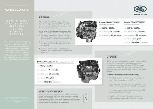 VELAR – i6 INGENIUM ENGINES OVERVIEW