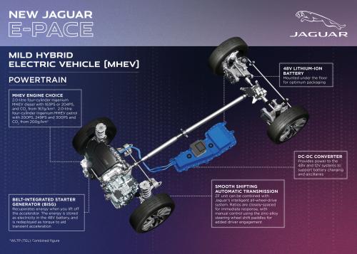 NEW JAGUAR E-PACE MHEV POWERTRAIN INFOGRAPHIC