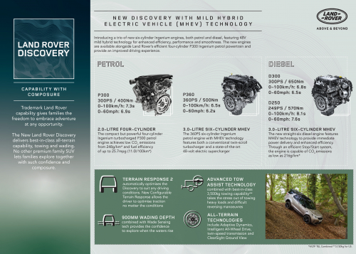 NEW LAND ROVER DISCOVERY - INFOGRAPHICS