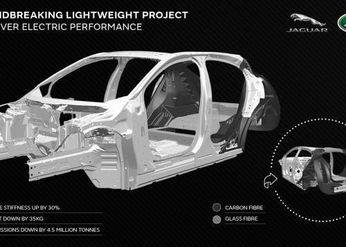 Leichter, schneller, weiter: Jaguar Land Rover setzt bei den Elektromodellen von morgen auf innovativen Leichtbau