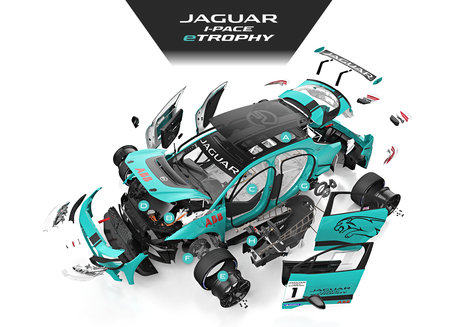Jaguar I-PACE eTROPHY Technical Specifications